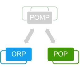 POP_Graph