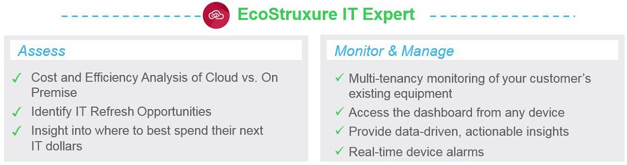 EcoStruxure ITE